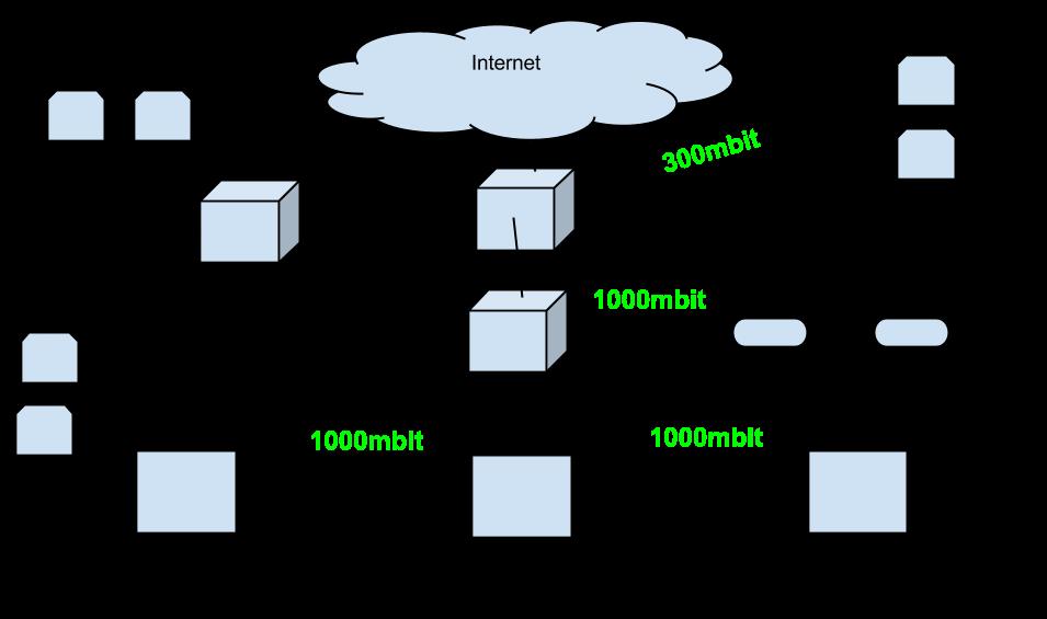 After schematic